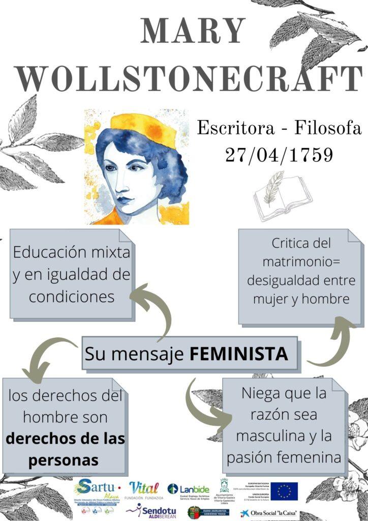 Aniversario Mary Wollstonecraft